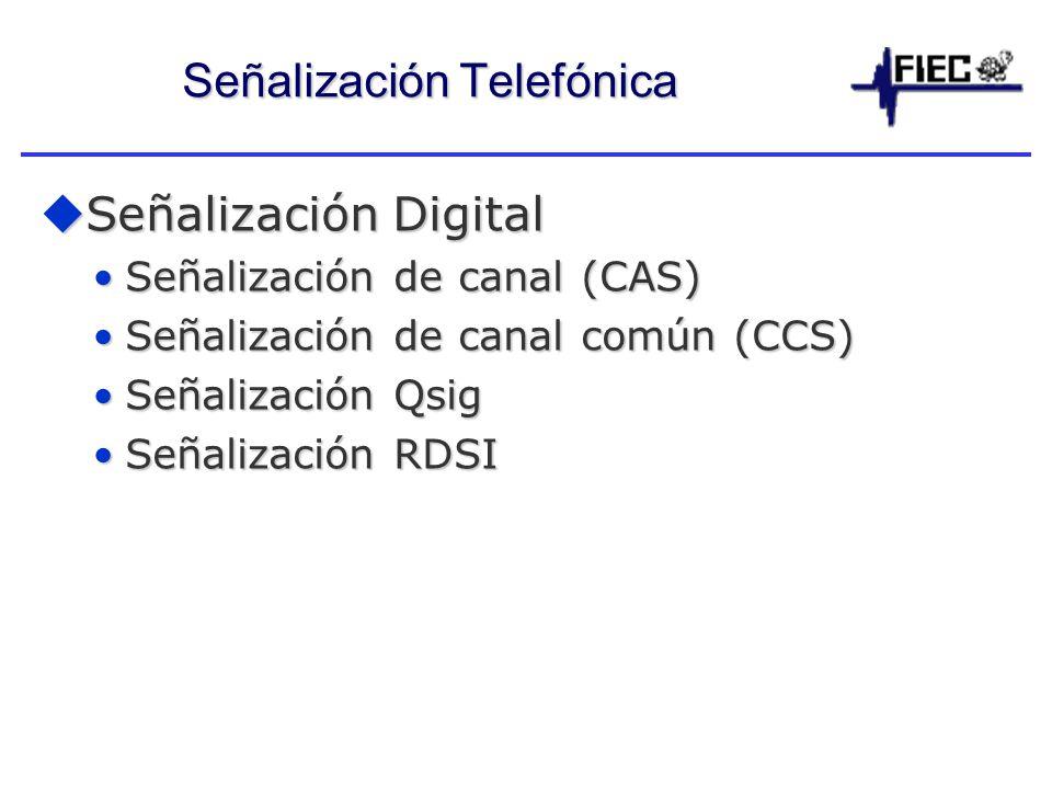Señalización Telefónica Señalización Digital Señalización Digital Señalización de canal (CAS)Señalización de canal (CAS) Señalización de canal común (CCS)Señalización de canal común (CCS) Señalización QsigSeñalización Qsig Señalización RDSISeñalización RDSI