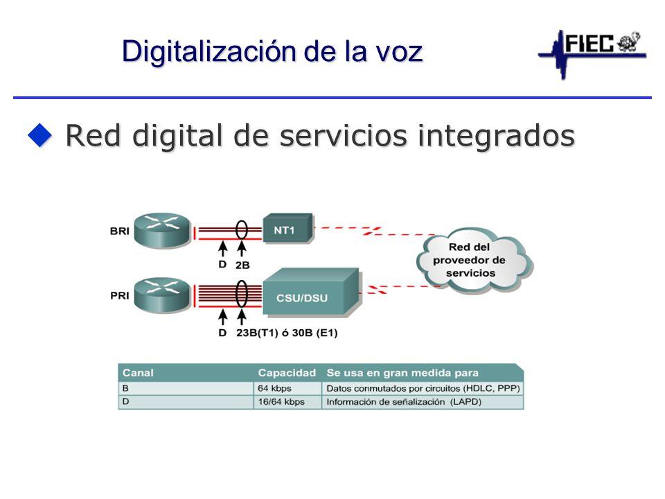 Digitalización de la voz Red digital de servicios integrados Red digital de servicios integrados