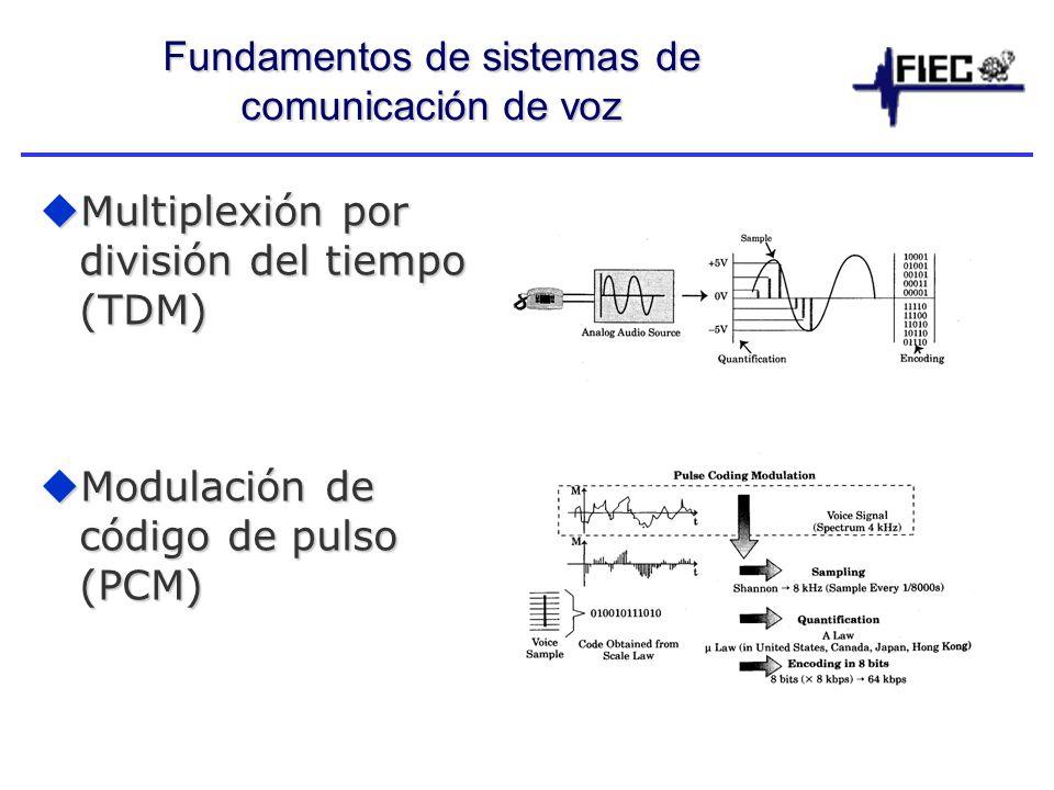 Fundamentos de sistemas de comunicación de voz Multiplexión por división del tiempo (TDM) Multiplexión por división del tiempo (TDM) Modulación de código de pulso (PCM) Modulación de código de pulso (PCM)