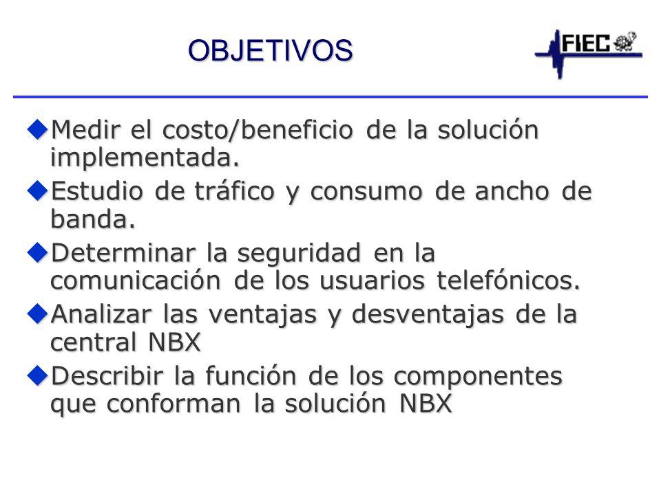 OBJETIVOS Medir el costo/beneficio de la solución implementada.