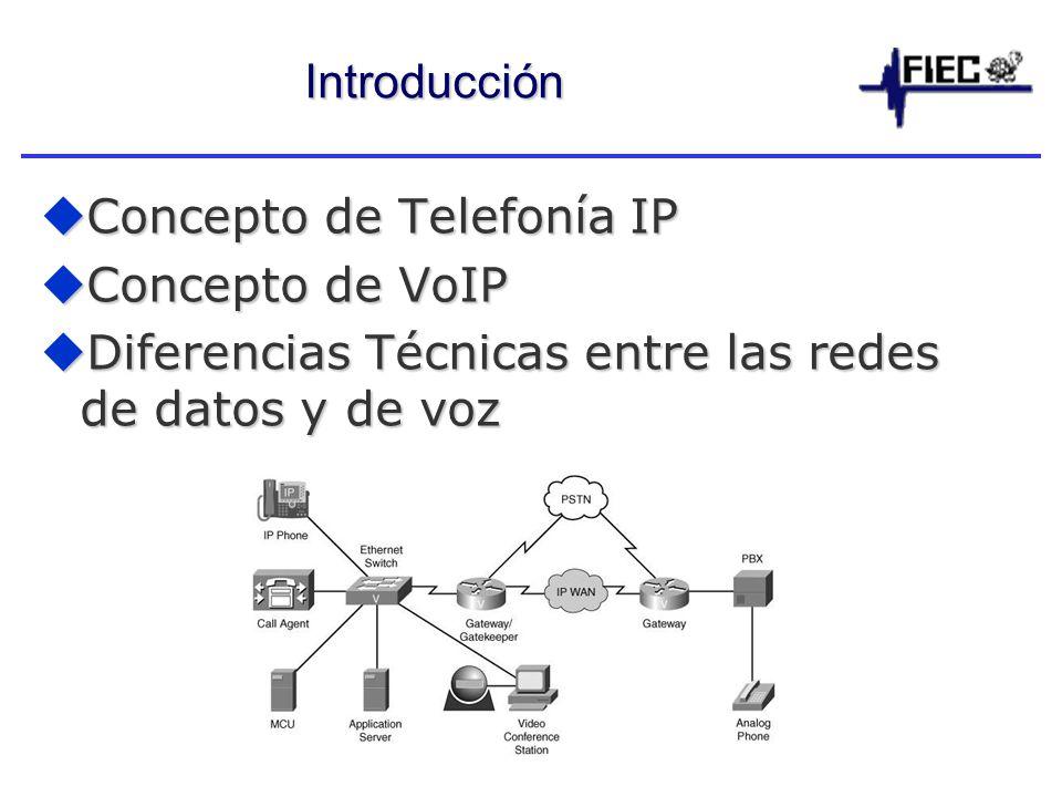 Introducción Concepto de Telefonía IP Concepto de Telefonía IP Concepto de VoIP Concepto de VoIP Diferencias Técnicas entre las redes de datos y de voz Diferencias Técnicas entre las redes de datos y de voz