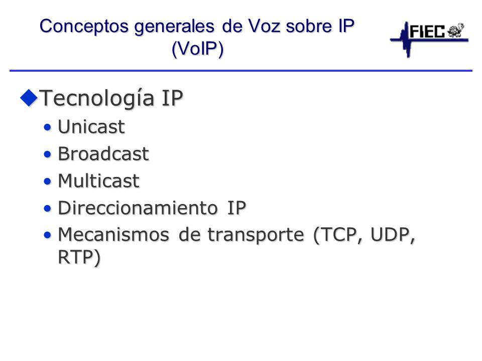 Conceptos generales de Voz sobre IP (VoIP) Tecnología IP Tecnología IP UnicastUnicast BroadcastBroadcast MulticastMulticast Direccionamiento IPDireccionamiento IP Mecanismos de transporte (TCP, UDP, RTP)Mecanismos de transporte (TCP, UDP, RTP)