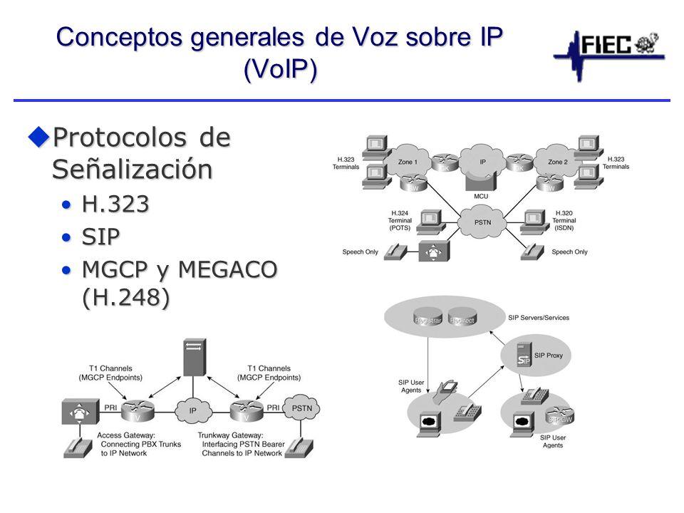 Conceptos generales de Voz sobre IP (VoIP) Protocolos de Señalización Protocolos de Señalización H.323H.323 SIPSIP MGCP y MEGACO (H.248)MGCP y MEGACO (H.248)