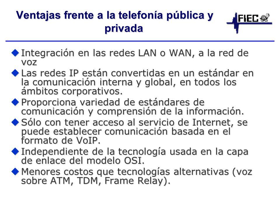 Ventajas frente a la telefonía pública y privada Integración en las redes LAN o WAN, a la red de voz Integración en las redes LAN o WAN, a la red de voz Las redes IP están convertidas en un estándar en la comunicación interna y global, en todos los ámbitos corporativos.