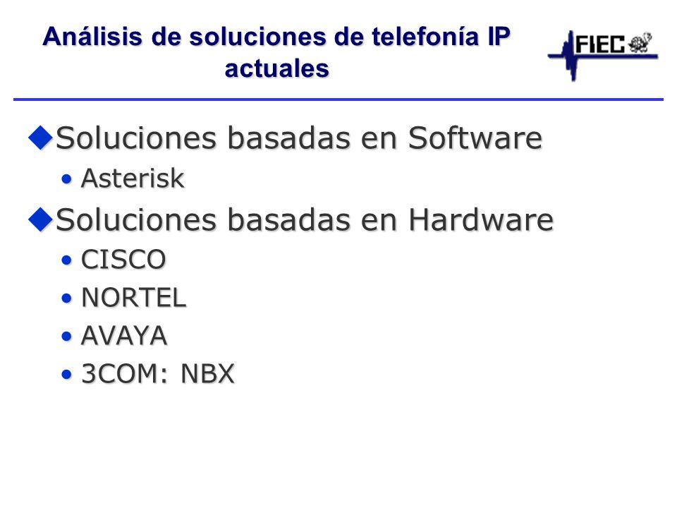 Análisis de soluciones de telefonía IP actuales Soluciones basadas en Software Soluciones basadas en Software AsteriskAsterisk Soluciones basadas en Hardware Soluciones basadas en Hardware CISCOCISCO NORTELNORTEL AVAYAAVAYA 3COM: NBX3COM: NBX