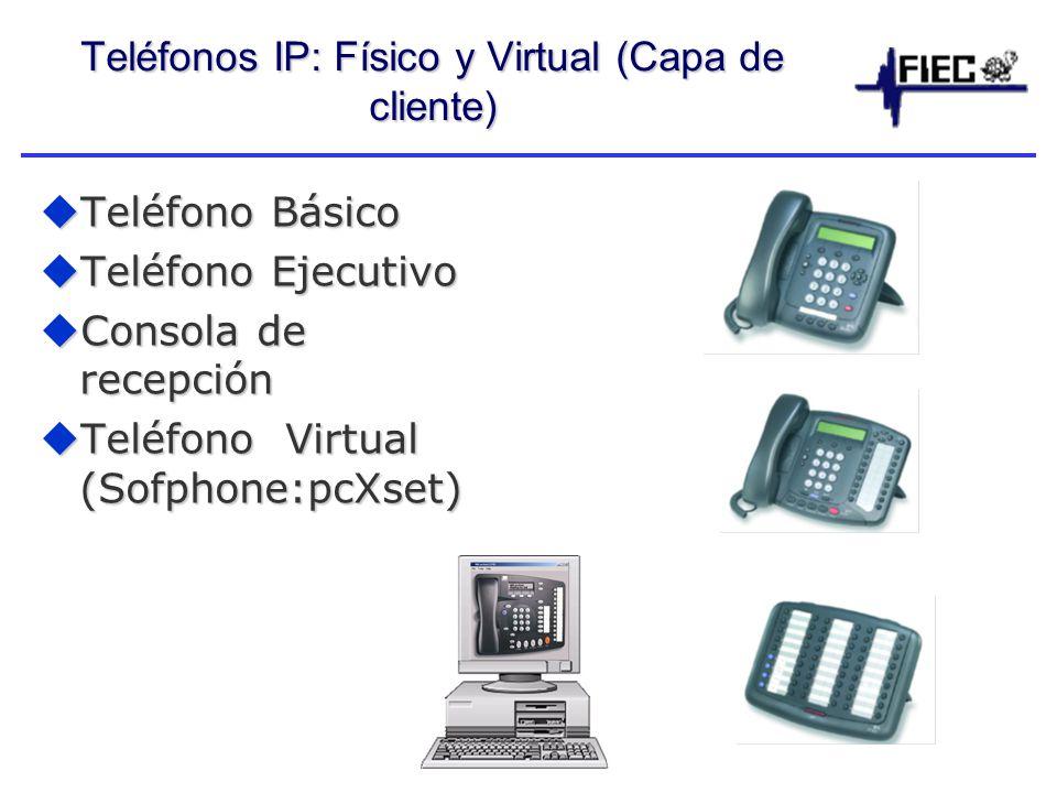 Teléfonos IP: Físico y Virtual (Capa de cliente) Teléfono Básico Teléfono Básico Teléfono Ejecutivo Teléfono Ejecutivo Consola de recepción Consola de recepción Teléfono Virtual (Sofphone:pcXset) Teléfono Virtual (Sofphone:pcXset)