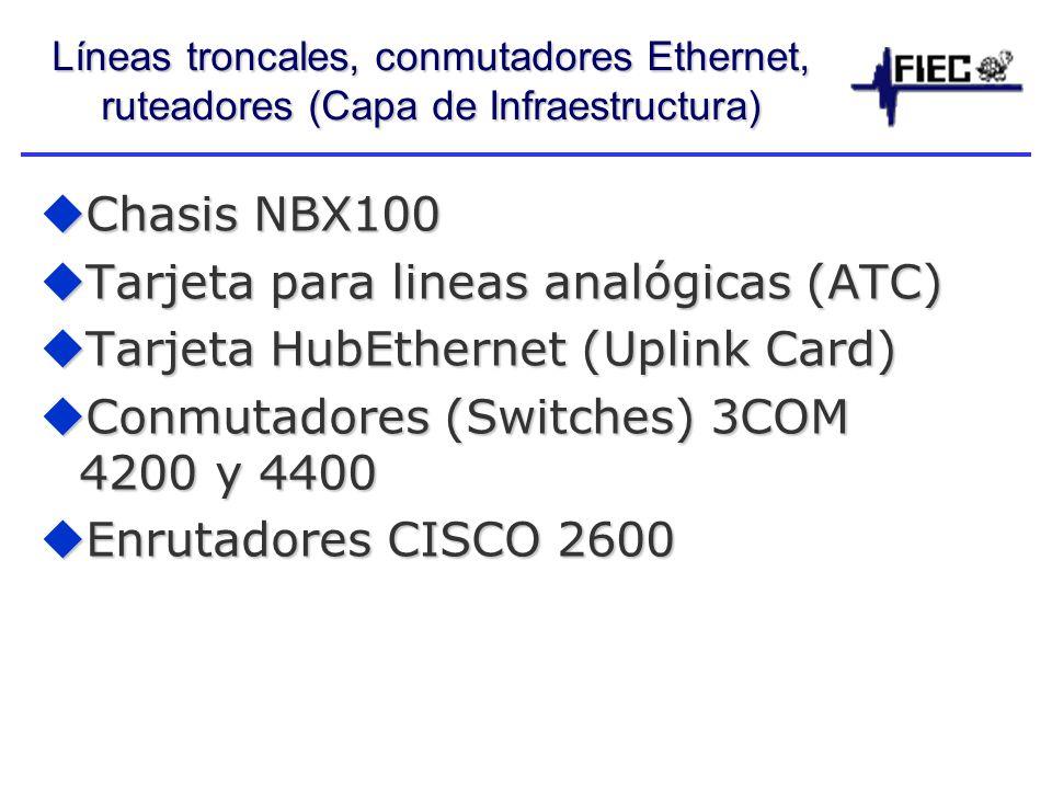 Líneas troncales, conmutadores Ethernet, ruteadores (Capa de Infraestructura) Chasis NBX100 Chasis NBX100 Tarjeta para lineas analógicas (ATC) Tarjeta para lineas analógicas (ATC) Tarjeta HubEthernet (Uplink Card) Tarjeta HubEthernet (Uplink Card) Conmutadores (Switches) 3COM 4200 y 4400 Conmutadores (Switches) 3COM 4200 y 4400 Enrutadores CISCO 2600 Enrutadores CISCO 2600