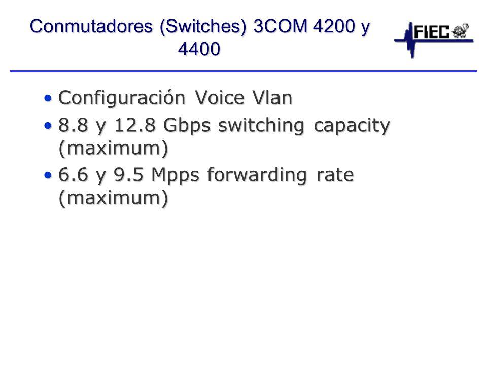 Conmutadores (Switches) 3COM 4200 y 4400 Configuración Voice VlanConfiguración Voice Vlan 8.8 y 12.8 Gbps switching capacity (maximum)8.8 y 12.8 Gbps switching capacity (maximum) 6.6 y 9.5 Mpps forwarding rate (maximum)6.6 y 9.5 Mpps forwarding rate (maximum)