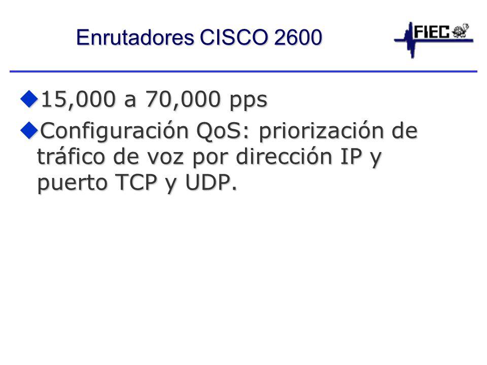 Enrutadores CISCO 2600 15,000 a 70,000 pps 15,000 a 70,000 pps Configuración QoS: priorización de tráfico de voz por dirección IP y puerto TCP y UDP.