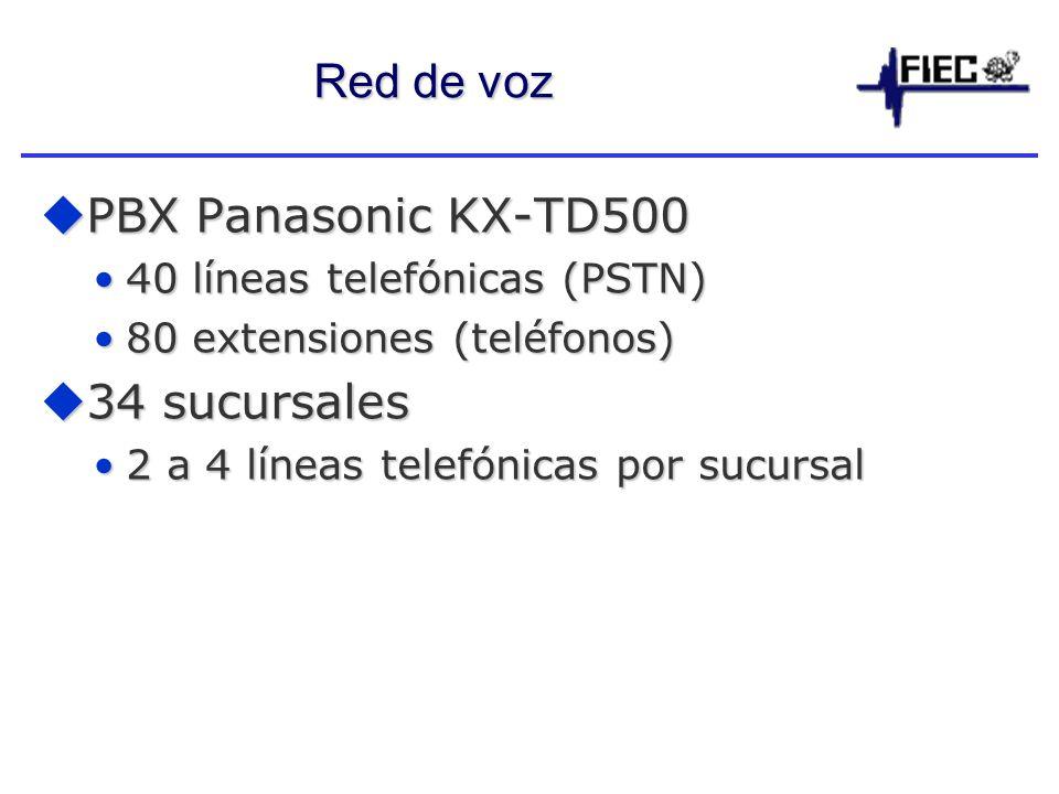 Red de voz PBX Panasonic KX-TD500 PBX Panasonic KX-TD500 40 líneas telefónicas (PSTN)40 líneas telefónicas (PSTN) 80 extensiones (teléfonos)80 extensiones (teléfonos) 34 sucursales 34 sucursales 2 a 4 líneas telefónicas por sucursal2 a 4 líneas telefónicas por sucursal