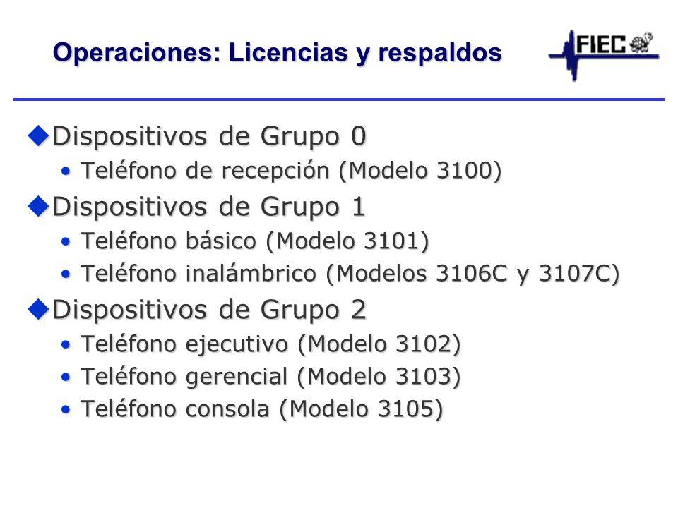 Operaciones: Licencias y respaldos Dispositivos de Grupo 0 Dispositivos de Grupo 0 Teléfono de recepción (Modelo 3100)Teléfono de recepción (Modelo 3100) Dispositivos de Grupo 1 Dispositivos de Grupo 1 Teléfono básico (Modelo 3101)Teléfono básico (Modelo 3101) Teléfono inalámbrico (Modelos 3106C y 3107C)Teléfono inalámbrico (Modelos 3106C y 3107C) Dispositivos de Grupo 2 Dispositivos de Grupo 2 Teléfono ejecutivo (Modelo 3102)Teléfono ejecutivo (Modelo 3102) Teléfono gerencial (Modelo 3103)Teléfono gerencial (Modelo 3103) Teléfono consola (Modelo 3105)Teléfono consola (Modelo 3105)