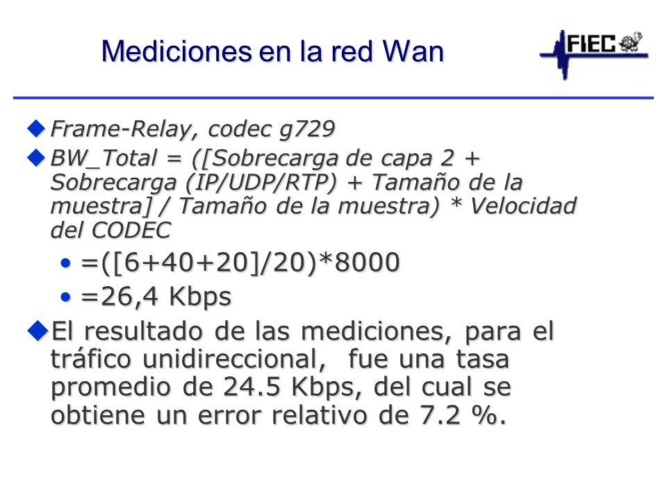 Mediciones en la red Wan Frame-Relay, codec g729 Frame-Relay, codec g729 BW_Total = ([Sobrecarga de capa 2 + Sobrecarga (IP/UDP/RTP) + Tamaño de la muestra] / Tamaño de la muestra) * Velocidad del CODEC BW_Total = ([Sobrecarga de capa 2 + Sobrecarga (IP/UDP/RTP) + Tamaño de la muestra] / Tamaño de la muestra) * Velocidad del CODEC =([6+40+20]/20)*8000=([6+40+20]/20)*8000 =26,4 Kbps=26,4 Kbps El resultado de las mediciones, para el tráfico unidireccional, fue una tasa promedio de 24.5 Kbps, del cual se obtiene un error relativo de 7.2 %.