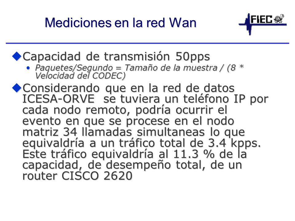 Capacidad de transmisión 50pps Capacidad de transmisión 50pps Paquetes/Segundo = Tamaño de la muestra / (8 * Velocidad del CODEC)Paquetes/Segundo = Tamaño de la muestra / (8 * Velocidad del CODEC) Considerando que en la red de datos ICESA-ORVE se tuviera un teléfono IP por cada nodo remoto, podría ocurrir el evento en que se procese en el nodo matriz 34 llamadas simultaneas lo que equivaldría a un tráfico total de 3.4 kpps.