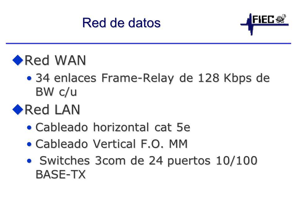 Red de datos Red WAN Red WAN 34 enlaces Frame-Relay de 128 Kbps de BW c/u34 enlaces Frame-Relay de 128 Kbps de BW c/u Red LAN Red LAN Cableado horizontal cat 5eCableado horizontal cat 5e Cableado Vertical F.O.