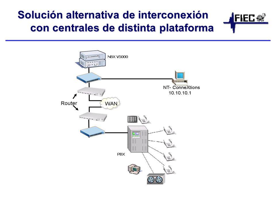 Solución alternativa de interconexión con centrales de distinta plataforma