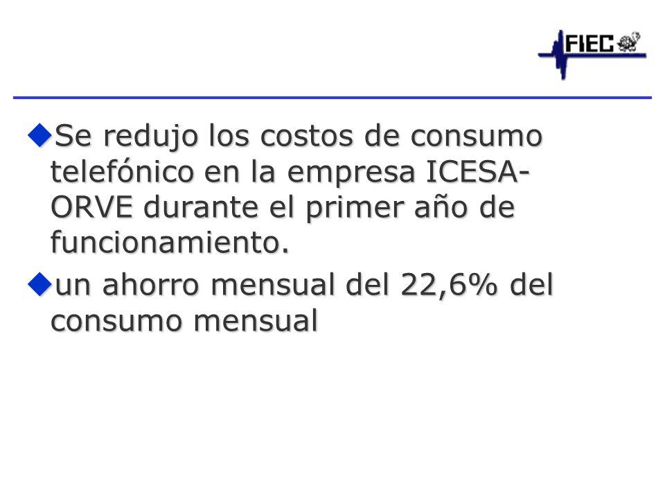 Se redujo los costos de consumo telefónico en la empresa ICESA- ORVE durante el primer año de funcionamiento.