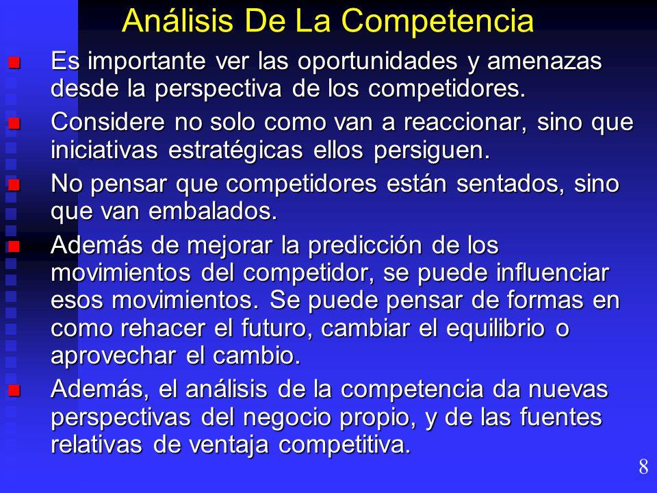 Análisis De La Competencia Es importante ver las oportunidades y amenazas desde la perspectiva de los competidores. Es importante ver las oportunidade