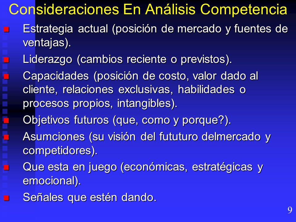Consideraciones En Análisis Competencia Estrategia actual (posición de mercado y fuentes de ventajas). Estrategia actual (posición de mercado y fuente