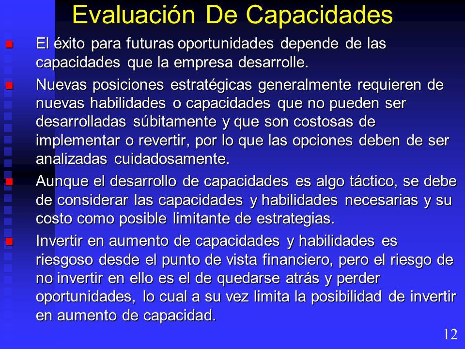 Evaluación De Capacidades El éxito para futuras oportunidades depende de las capacidades que la empresa desarrolle. El éxito para futuras oportunidade