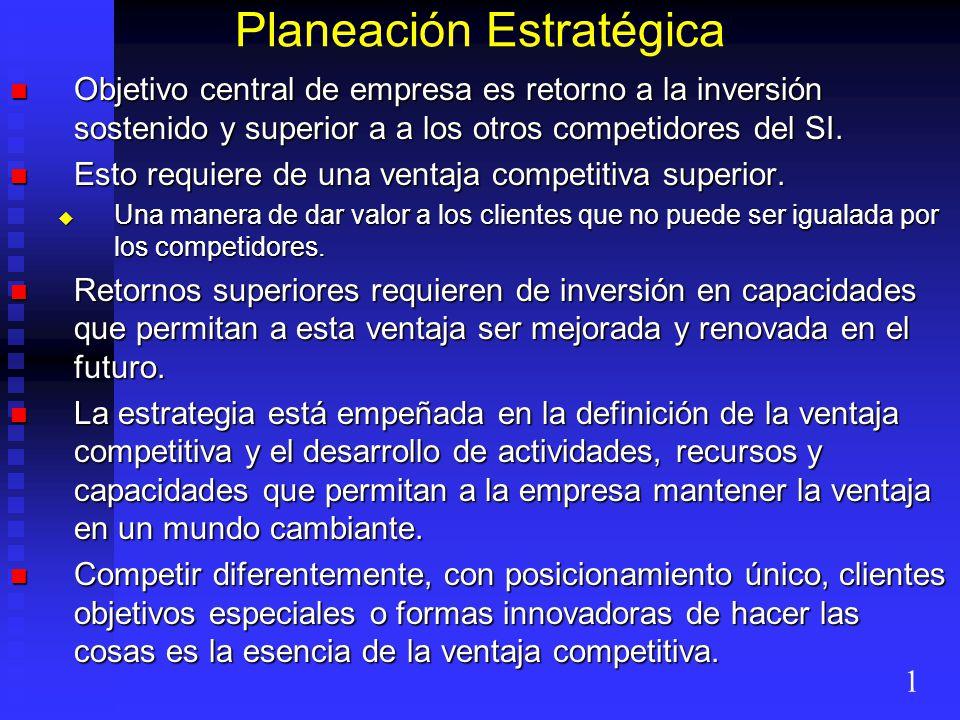 Planeación Estratégica Objetivo central de empresa es retorno a la inversión sostenido y superior a a los otros competidores del SI. Objetivo central