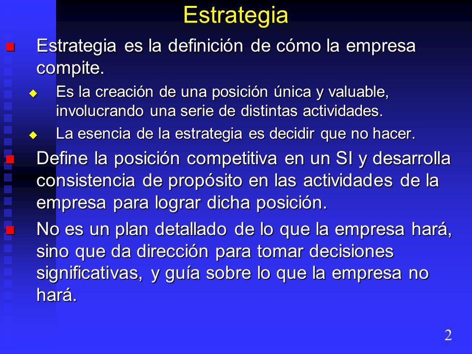 Estrategia Estrategia es la definición de cómo la empresa compite. Estrategia es la definición de cómo la empresa compite. Es la creación de una posic