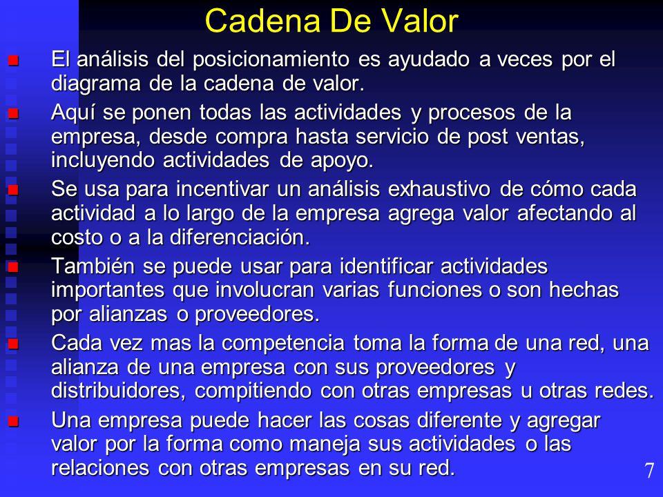 Cadena De Valor El análisis del posicionamiento es ayudado a veces por el diagrama de la cadena de valor. El análisis del posicionamiento es ayudado a