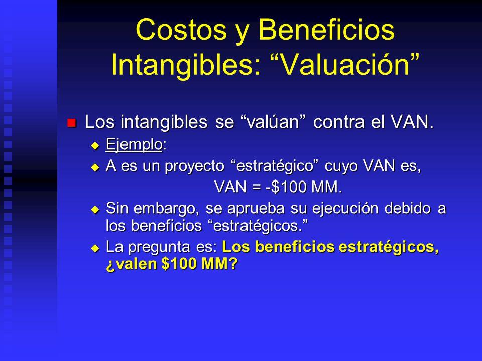 Costos y Beneficios Intangibles Definir a un costo o beneficio como intangible debería ser una última instancia Definir a un costo o beneficio como in