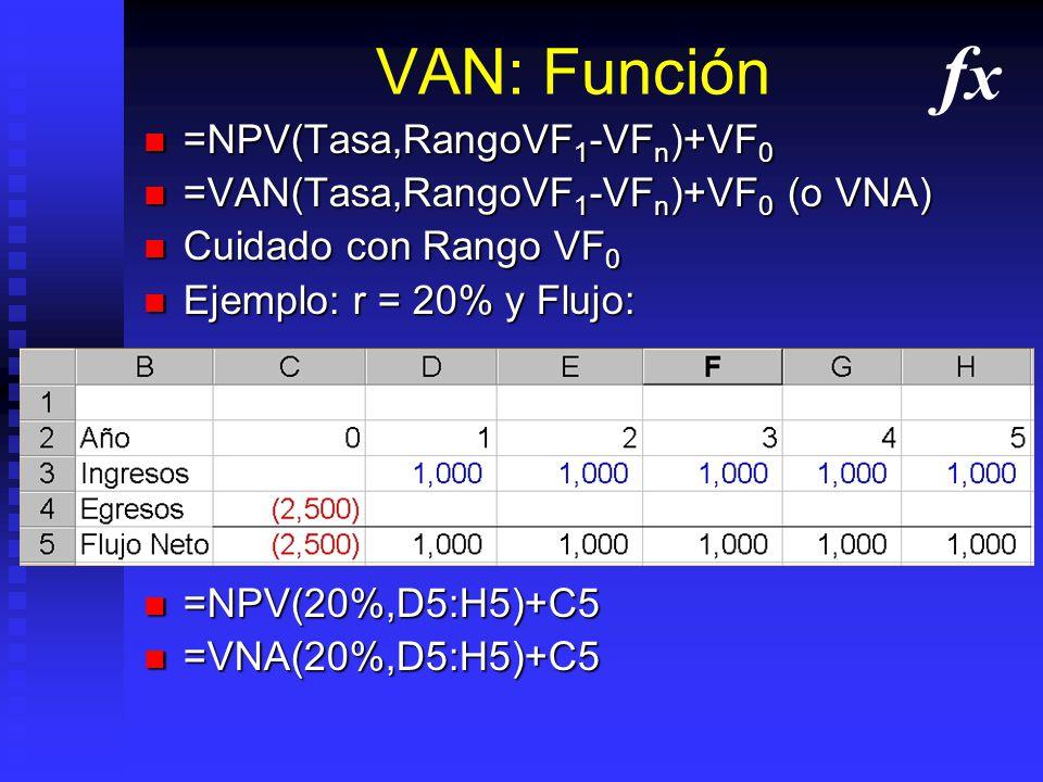 Función o Fórmula? Formula: Ecuación que ejecuta calculos. Pueden referirse a otras celdas o a valores y usan operadores (=,+,-,*,/,^… etc), son total