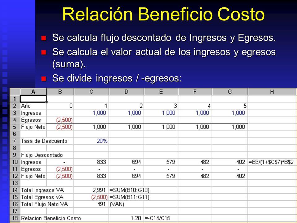 Periodo de Recuperación Ejemplo de calculo de Periodo de Recuperación totalmente automatizado, usando funciones y formulas de texto. Ejemplo de calcul