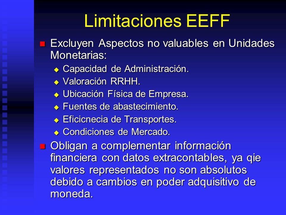 Requisitos EEFF Universalidad: Universalidad: Información clara y accequible. Información clara y accequible. Terminologia Comprensible. Terminologia