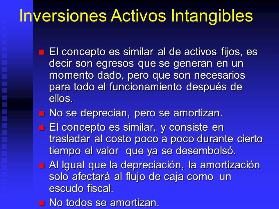 Inversiones Activos Intangibles Son aquellas que se realizan sobre activos constituidos por servicios o derechos adquiridos o gastos preoperativos, ne