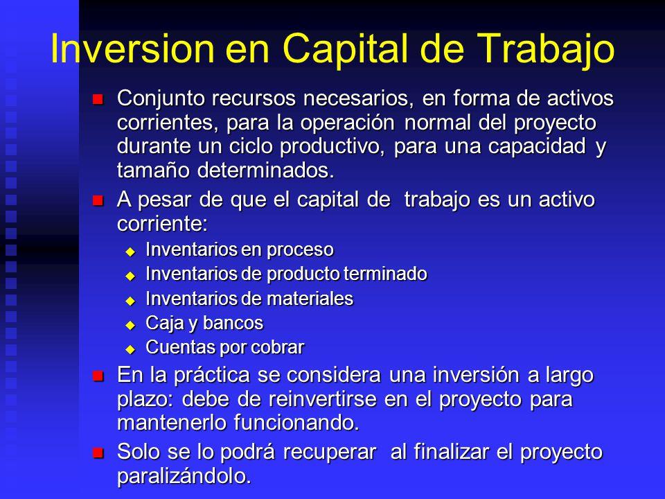 Inversiones Activos Intangibles El concepto es similar al de activos fijos, es decir son egresos que se generan en un momento dado, pero que son neces
