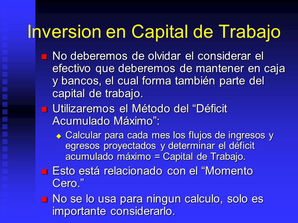 Inversion en Capital de Trabajo Disponibilidad de recursos para: Disponibilidad de recursos para: Pagar al personal. Pagar al personal. Comprar materi