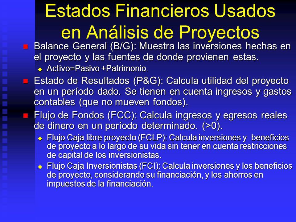 Limitaciones EEFF Excluyen Aspectos no valuables en Unidades Monetarias: Excluyen Aspectos no valuables en Unidades Monetarias: Capacidad de Administración.