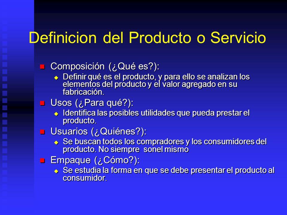 Estudio de Mercado El proceso de investigación del mercado de un proyecto, comprende varias etapas que estudian diferentes actores externos que interv