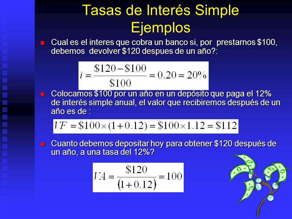 Tasa de Interés Simple Cantidad a pagar: Interes + Valor original. Cantidad a pagar: Interes + Valor original. Relación interes / Valor Original: Tasa