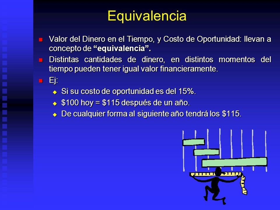Tasa de Descuento Pocentaje(%) Tasa de Prima por Riesgo descuento estimada Costo de Capital para un proyecto de inversión inversión libre de riesgo
