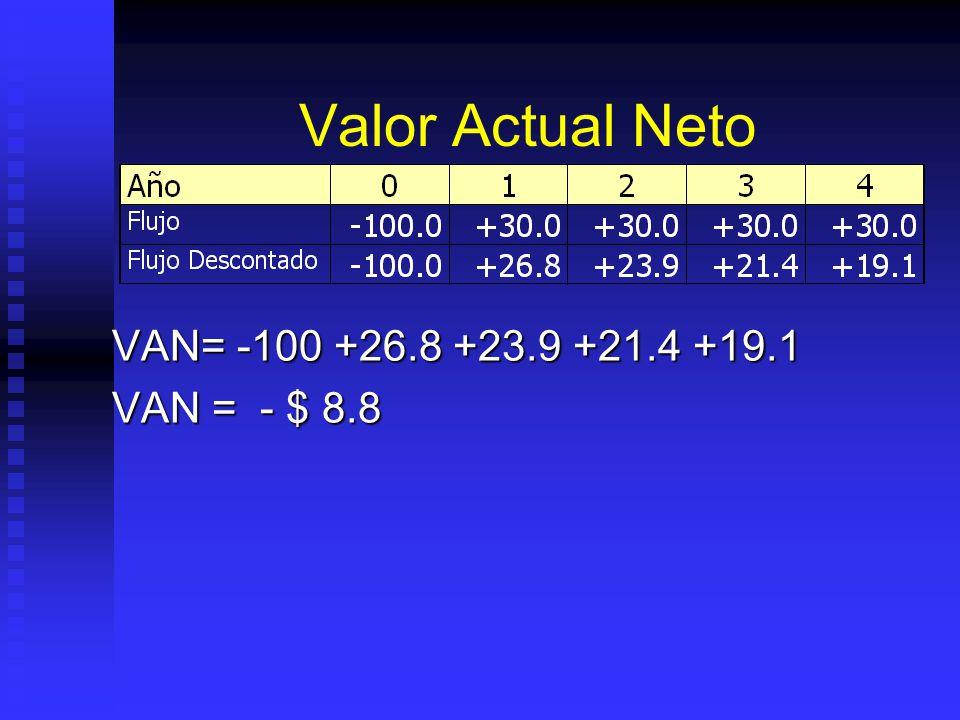 Valor Actual Neto El concepto del flujo de caja descontado lleva al concepto de Valor Actual Neto (VAN) o Valor Presente Neto (VPN). El concepto del f