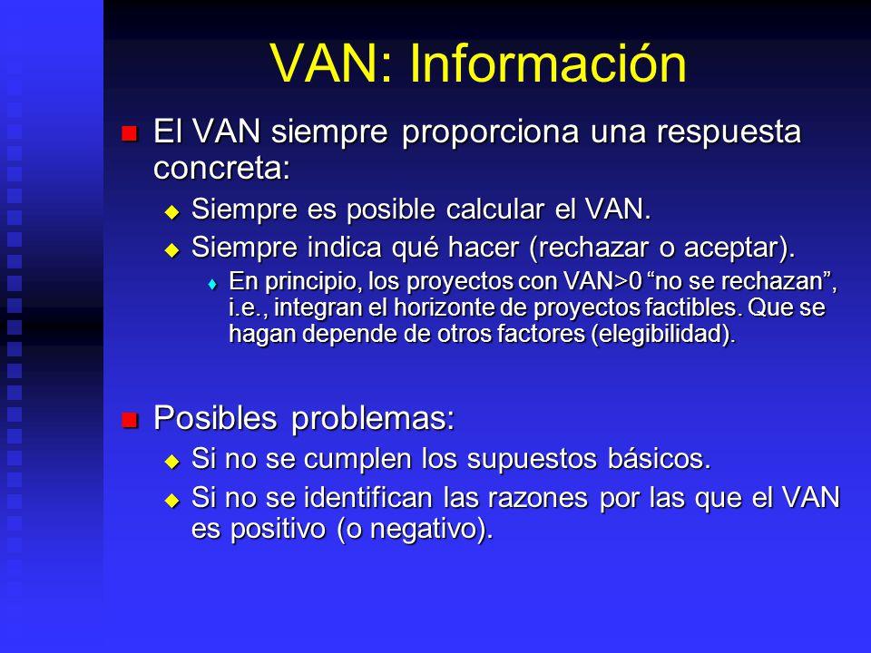 Propiedades y características del VAN Información Información Aditividad Aditividad Ceros a la derecha Ceros a la derecha Captación de costos de oport