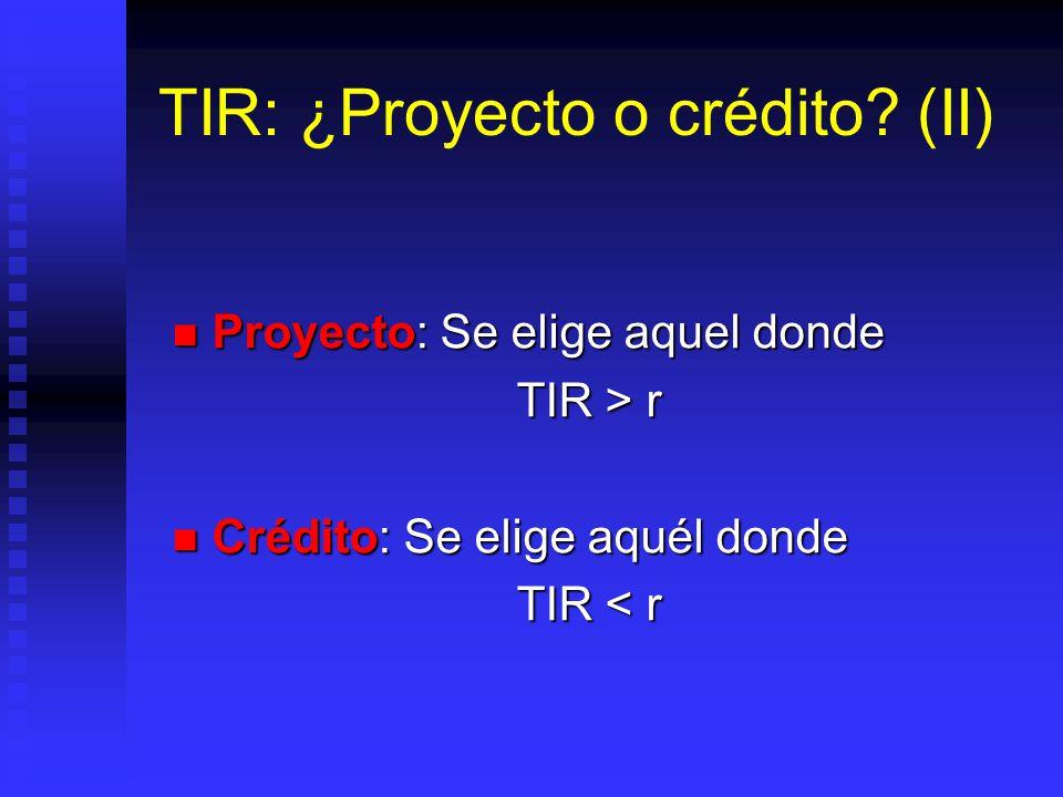 ¿Qué proyecto es preferible? ¿Qué proyecto es preferible? TIR: ¿Proyecto o Crédito? A es un proyecto de inversión B es un crédito