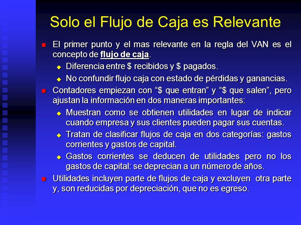 Recomendaciones Sobre Uso VAN Solamente el concepto de flujo de caja es relevante. Solamente el concepto de flujo de caja es relevante. Siempre estime