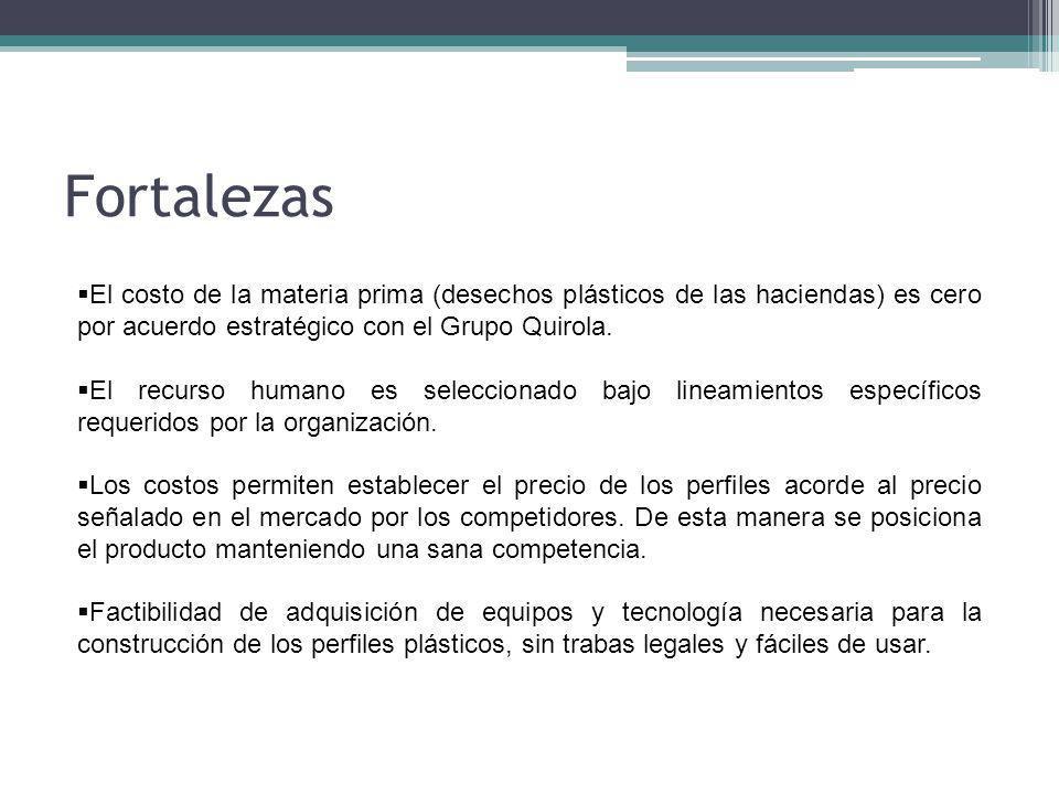 Fortalezas El costo de la materia prima (desechos plásticos de las haciendas) es cero por acuerdo estratégico con el Grupo Quirola. El recurso humano