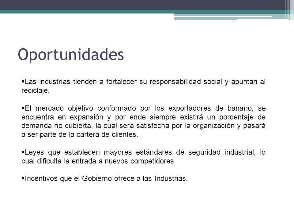 Oportunidades Las industrias tienden a fortalecer su responsabilidad social y apuntan al reciclaje. El mercado objetivo conformado por los exportadore
