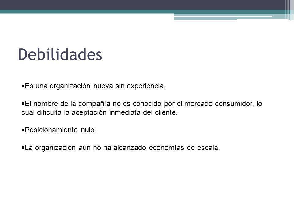 Debilidades Es una organización nueva sin experiencia.