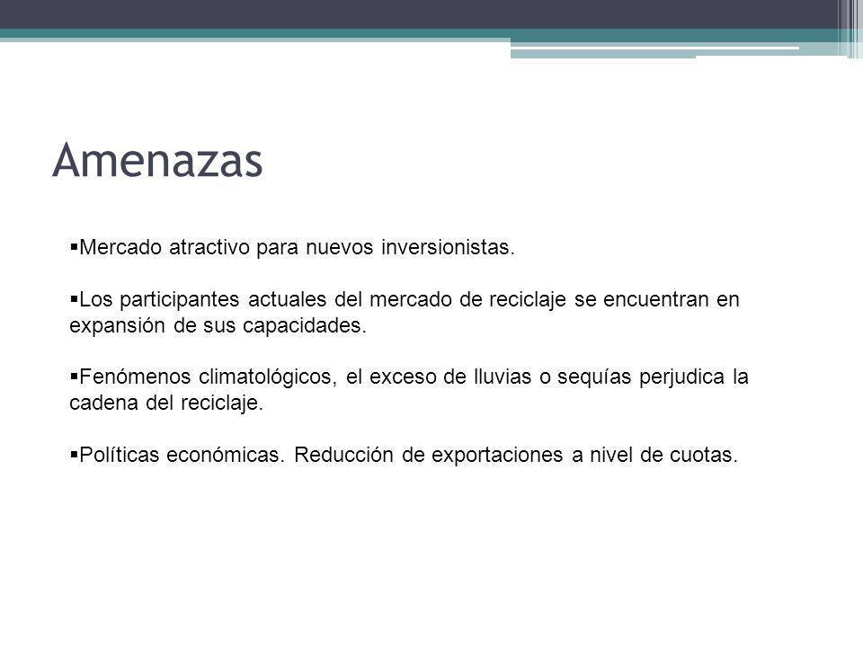 Amenazas Mercado atractivo para nuevos inversionistas.