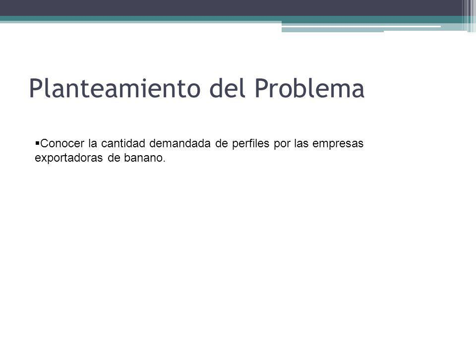 Planteamiento del Problema Conocer la cantidad demandada de perfiles por las empresas exportadoras de banano.