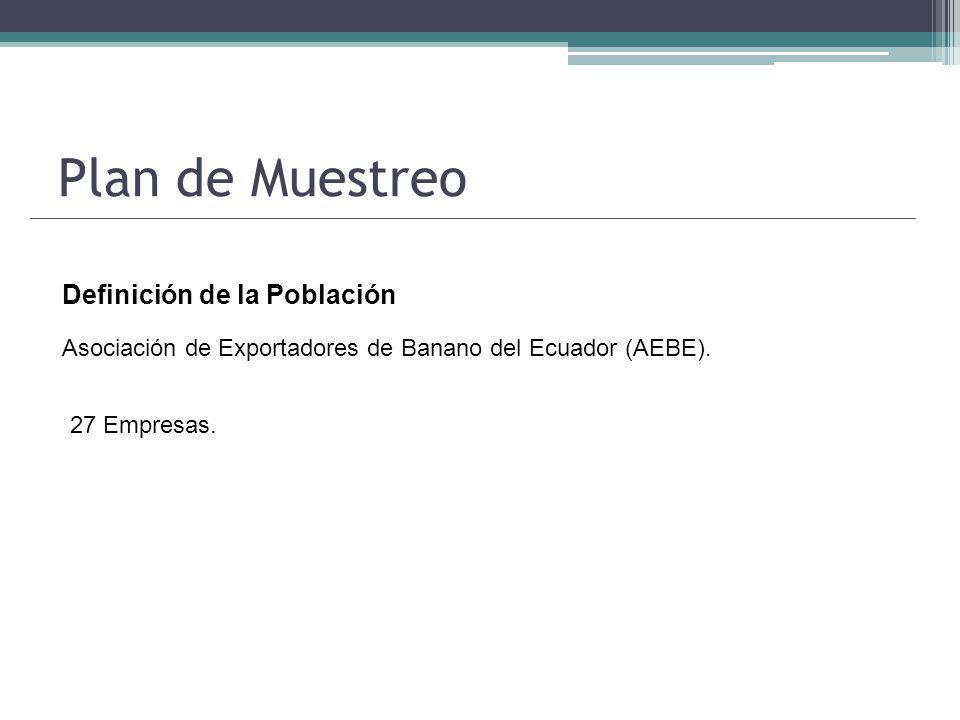 Plan de Muestreo Definición de la Población Asociación de Exportadores de Banano del Ecuador (AEBE). 27 Empresas.