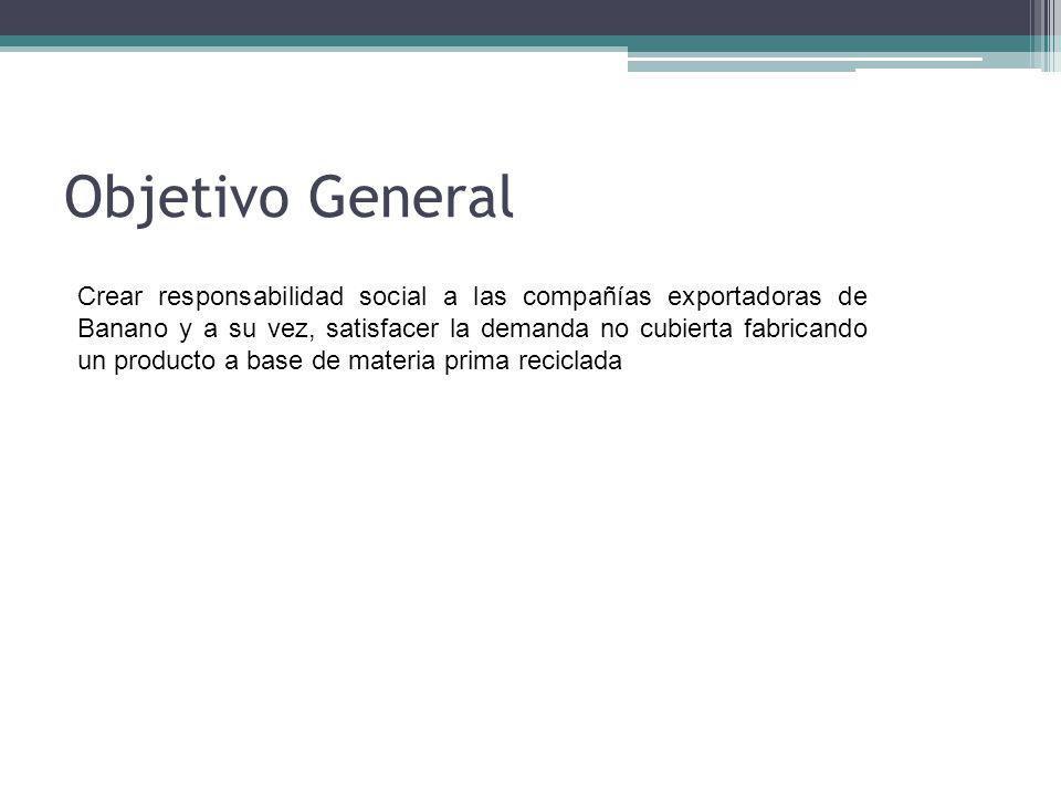 Objetivo General Crear responsabilidad social a las compañías exportadoras de Banano y a su vez, satisfacer la demanda no cubierta fabricando un producto a base de materia prima reciclada