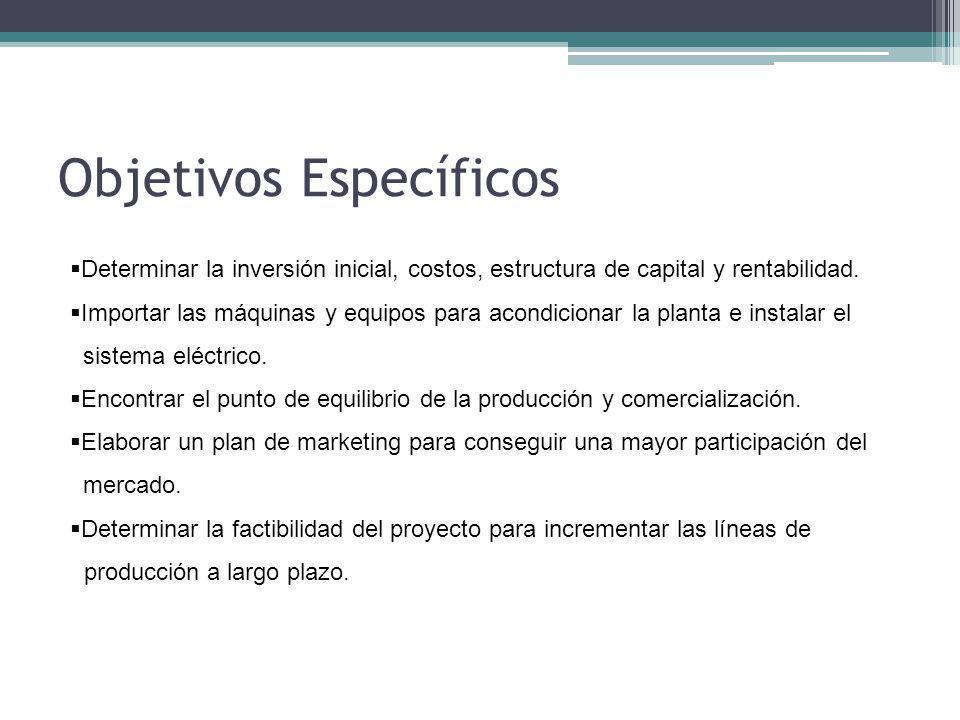Objetivos Específicos Determinar la inversión inicial, costos, estructura de capital y rentabilidad.