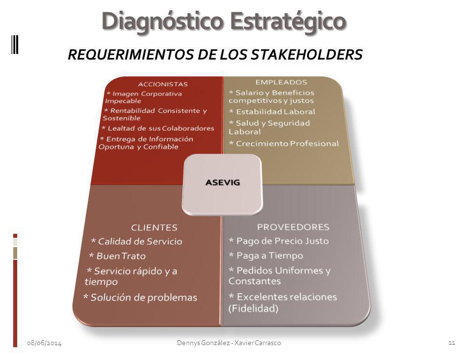 08/06/2014 11 Dennys González - Xavier Carrasco Diagnóstico Estratégico REQUERIMIENTOS DE LOS STAKEHOLDERS